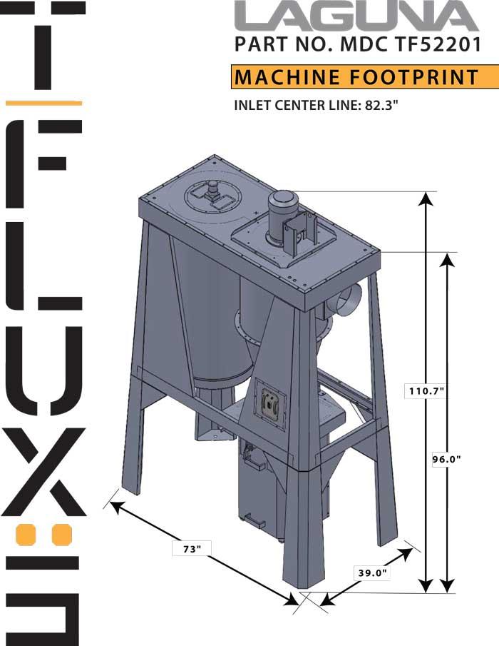 tflux-5-dimensions